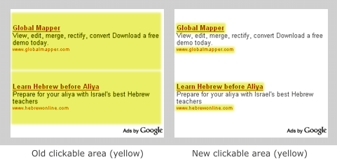 AdSense click area