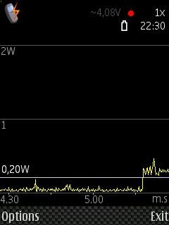 Nokia Energy Profiler 2