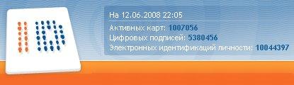 ID-karte