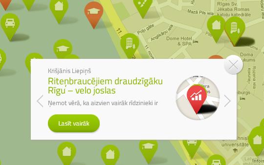 Jaunā Rīga