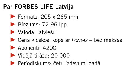 Par Forbes Life