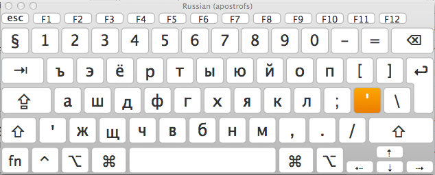 20130926-cyrillic-apostrofs-keyboard-active