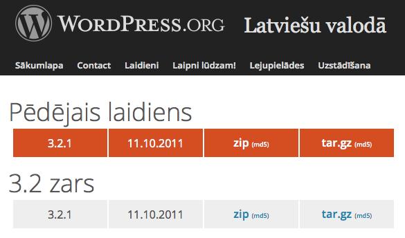 WordPress latviski