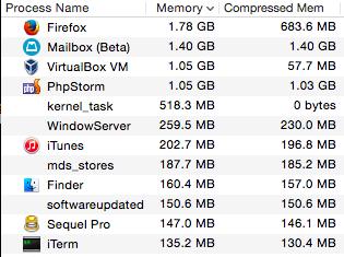 OS X resursi