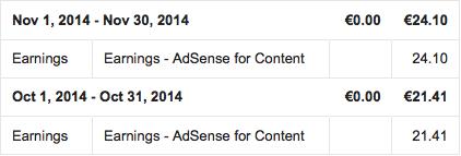 Google Adsense ieņēmumi