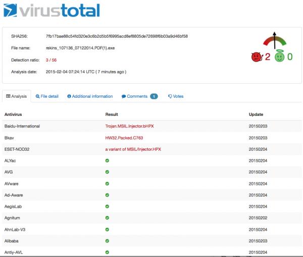 Virustotal trojan