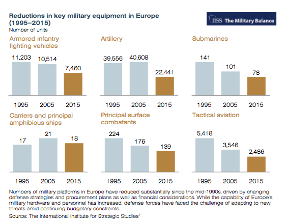 "Munich Security Report 2015 ""Collapsing Order, Reluctant Guardians?"
