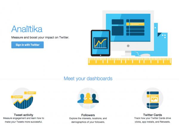 Twitter Analītika